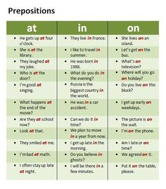 EwR.Vocabulary Poster #English Prepositions AT - IN - ON: