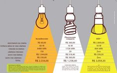 lampadas-economicas