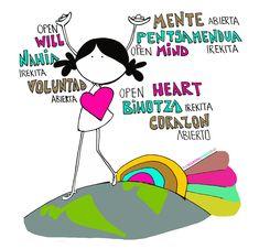 Open mind, open heart, open will