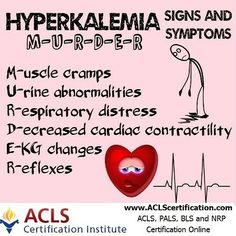 Too much potassium in your blood can affect how your heart works. Signs and symptoms of #hyperkalemia includes the following