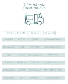 Exodus | #Food Trucks in #Birmingham #DiscoverMagicCity