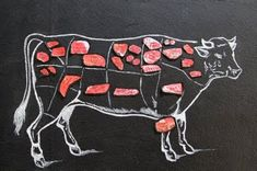 pin the meat on the cow--fun and creative. students would love this