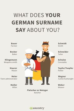There are 4 common types of German Surnames. Enter your surname to learn its mea… There are 4 common types of German Surnames. Enter your surname to learn its meaning and origin. Genealogy Research, Family Genealogy, Genealogy Forms, German Last Names, Pag Web, My Sun And Stars, Learn German, Thinking Day, German Language