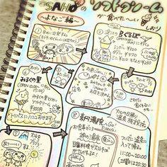 ソフトクリーム食べるためだけのしおりを作りました( )ノ #イラスト #手描き #旅のしおり #ソフトクリーム #米子 by 9saho9