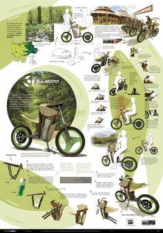 El objetivo de esta moto es impulsar el desarrollo del turismo sustentable…