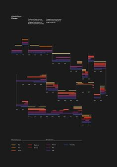 Data visualization & Infographics : Visualizing music by gabriel faurè pavane carolina magro: Music Visualization, Information Visualization, Informations Design, Tool Design, Web Design, Design Trends, Seo On Page, Information Architecture, Newspaper Design