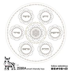72 Best Passover Pesach Seder Plates Coloring Pages Images