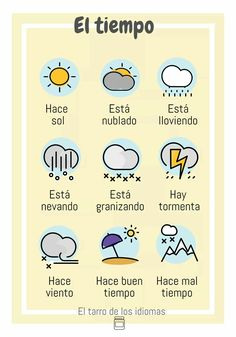 Printer Poster Cloud Strife Learn Spanish For Travel Student Referral: 7737138087 Learn Spanish Free, Spanish Lessons For Kids, Learning Spanish For Kids, Learn To Speak Spanish, Study Spanish, Spanish Lesson Plans, Spanish Language Learning, Spanish English, Spanish Classroom Activities