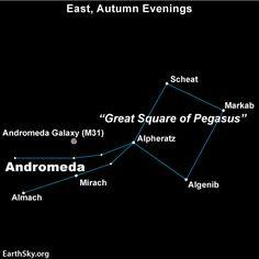 Great Square of Pegasus