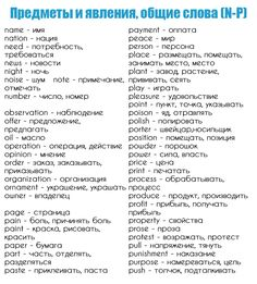 Базовый английский English Study, English Words, English Grammar, Learn English, English Language, Russian Language Learning, Language Study, Learn Russian, Self Development