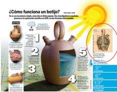 http://jmube.blogspot.com.es/
