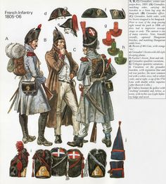 French;Line Infantry 1805-06