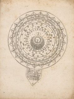 Astronomical chart, 1548, engraved by Georg Hartmann, courtesy...
