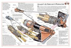 Star Wars Incredible Cross-Sections (with Text) - Album on Imgur