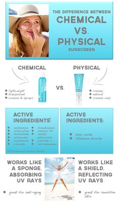 International SPA Association: The Difference between Chemical vs. Physical Sunscreen