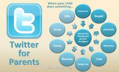 Twitter for parents according to ordinaryparent.com