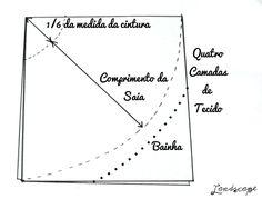 Molde básico para saia godê.  Para saber mais:   myownlandscapedreams.blogspot.com.br