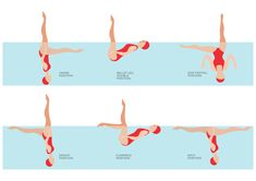 Synchronised Swimming graphic 2