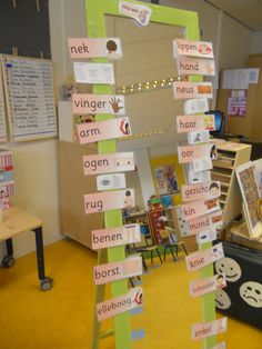 de spiegel Art, Carnival, Craft Art, Kunst, Gcse Art, Art Education Resources
