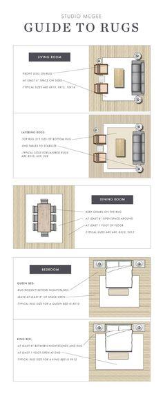 Rug Guide - Studio M