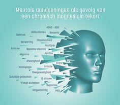 mentale-aandoeningen-magnesiumtekort blauw