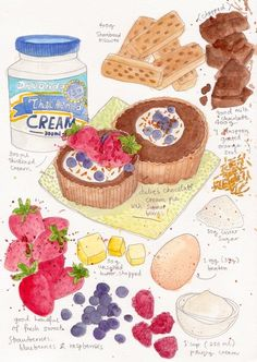 Beautiful watercolour #breakfast #illustration