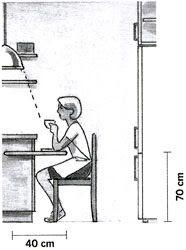 altura e distancia de mesa na cozinha