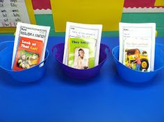 Put Leveled Readers with Graphic Organizers. Keep Graphic Organizers consistent throughout the year so students know how to fill them in, and match the weekly skill with the graphic organizer to include in the station that week.
