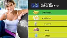 5 #Nutrients #Women Need Most. Join #Conliva for more #health updates