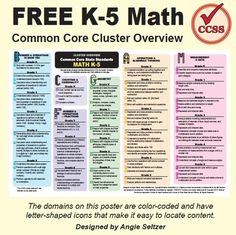 Grades K-5 Math Comm