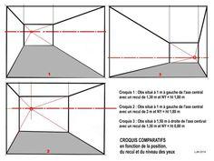 incidence du point du point focal et de la distance 3 dplacements de lobservateur - Dessiner Une Piece En Perspective Frontale