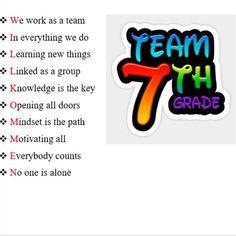 Cei mai mari elevi ai noştri, cei din clasa a VII-a au pornit într-o nouă aventură împreună cu profesorul diriginte, Carmen Rusanu. Un drum plin de provocări şi de experienţe unice îi aşteaptă pe toţi, iar promisiunea pentru noul an şcolar îi bucură şi îi transformă într-o echipă unită şi puternică: 7th grade team We work as a team In everything we do Learning new things Linked as a group Knowledge is the key Opening all doors Mindset is the path Motivating all Everybody counts No one is… International School, King George, A Team, Mindset, Knowledge, Key, Motivation, Learning, Attitude
