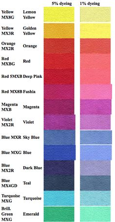Procion MX | Dyeman - 6 methods of using these dyes