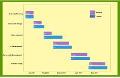 16 best gantt chart templates images on pinterest gantt chart gantt chart template utilizes the task object ccuart Gallery