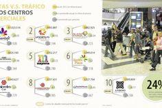 Ignacio Gómez Escobar - Marketing - Logística - Retail: Centros comerciales de Cali tienen clientes más compradores (Colombia)http://igomeze.blogspot.com/2013/10/centros-comerciales-de-cali-tienen.html