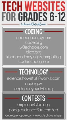 Free Technology Websites for Grades These free STEM websites: science, technology, engineering, and mathematics are for grades middle school and high school. Hands on science Technology Websites, Learning Websites, Teaching Technology, Educational Websites, Educational Technology, Coding Websites For Kids, Teaching Computer Skills, Tech Websites, Homeschool High School