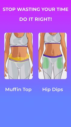 Fitness plan for weight loss Fitness Workout by GetFit is all you need to keep yourself in a perfect shape and lose weight fast! It's totally okay to exercise at home wi Fitness Workouts, Training Fitness, Fitness Tracker, At Home Workout Plan, At Home Workouts, Lose Weight Fast Diet, Weight Loss, Strength Training For Beginners, Hips Dips
