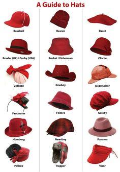 Hats For Women Stylish Fashion Terminology, Fashion Terms, Fashion Guide, Fashion Ideas, Types Of Fashion Styles, Look Fashion, Fashion Outfits, Womens Fashion, Fashion Hair