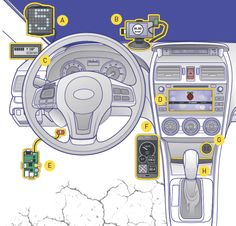 Maker's Dashboard Don't let the limited features of your car's dashboard get you down. Here are some projects that will help you customize your cockpit.
