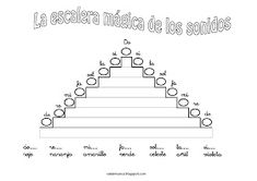 VALDEMÚSICA: PRIMER CICLO Music Education Activities, Activities For Kids, Music Notebook, Music Theory Worksheets, Music Class, Teaching Music, Piano, Musicals, Camila