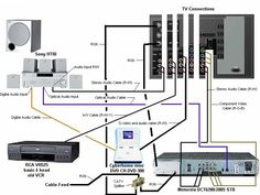 home theater wiring diagram click it to see the big 2000 pixel home theater system diagram