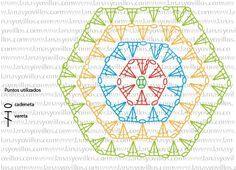 einfaches Hexagon