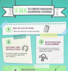 10 Ideas to Create Engaging eLearning Courses Infographic