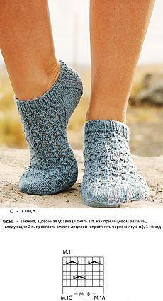 Теплые ажурные носочки вязаные спицами