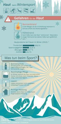 Nicht mehr lange bis zu den Weihnachtsfeiertagen. In dieser Zeit gehen bestimmt einige Skifahren oder packen ihr Snowboard aus. Hals- und Beinbruch! Aber vergesst nicht, euch auch um eure Haut zu kümmern! In dieser Infografik gibts einige Tipps, damit eure Haut beim Wintersport schön und geschmeidig bleibt!