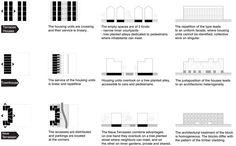LAN redefines row-house typology in neue hamburger terrassen