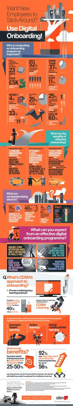 Use Digital Onboarding to Make New Employees Stick Around - Infographic