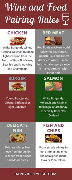 Red or White: How to choose the right wine for your dish Krispy Kreme, White Burgundy Wine, White Wine, Wine Party Appetizers, Wine Parties, Chianti Classico, Wine Tasting Party, Cheap Wine, Spicy Sauce