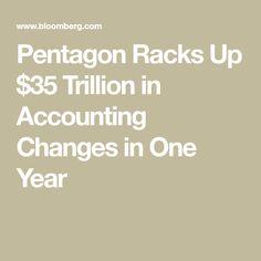 Cnn Politics, Big Island Hawaii, Pentagon, Archetypes, First Year, Accounting, Investing, Change, Jungian Archetypes