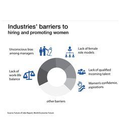 industriesbarriers